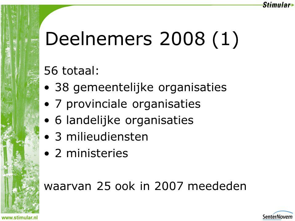Deelnemers 2008 (1) 56 totaal: 38 gemeentelijke organisaties