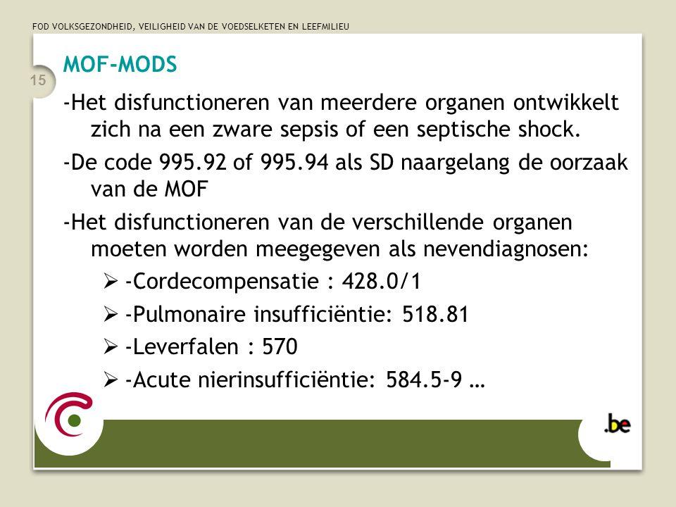MOF-MODS -Het disfunctioneren van meerdere organen ontwikkelt zich na een zware sepsis of een septische shock.