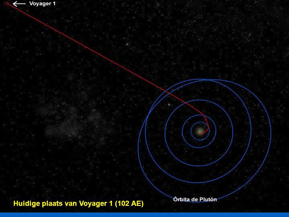 Huidige plaats van Voyager 1 (102 AE)