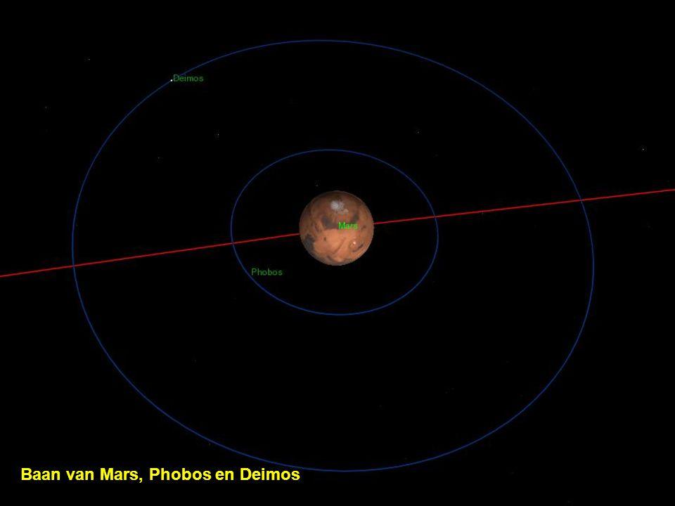 Baan van Mars, Phobos en Deimos