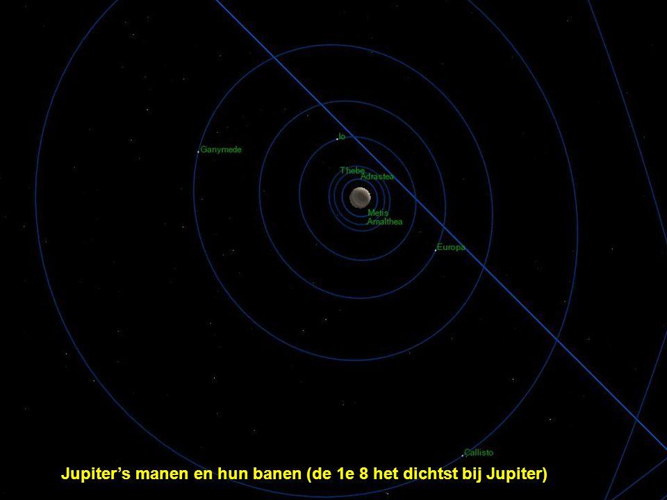 Jupiter's manen en hun banen (de 1e 8 het dichtst bij Jupiter)