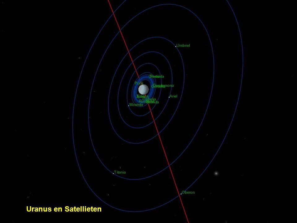 Uranus en Satellieten
