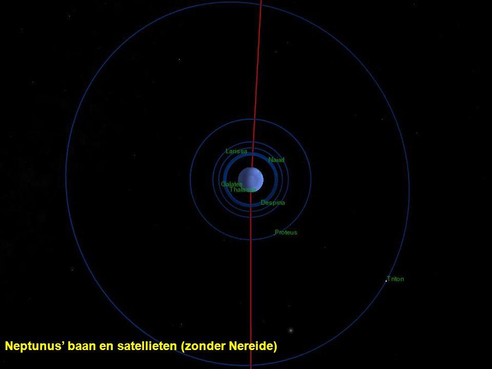 Neptunus' baan en satellieten (zonder Nereide)