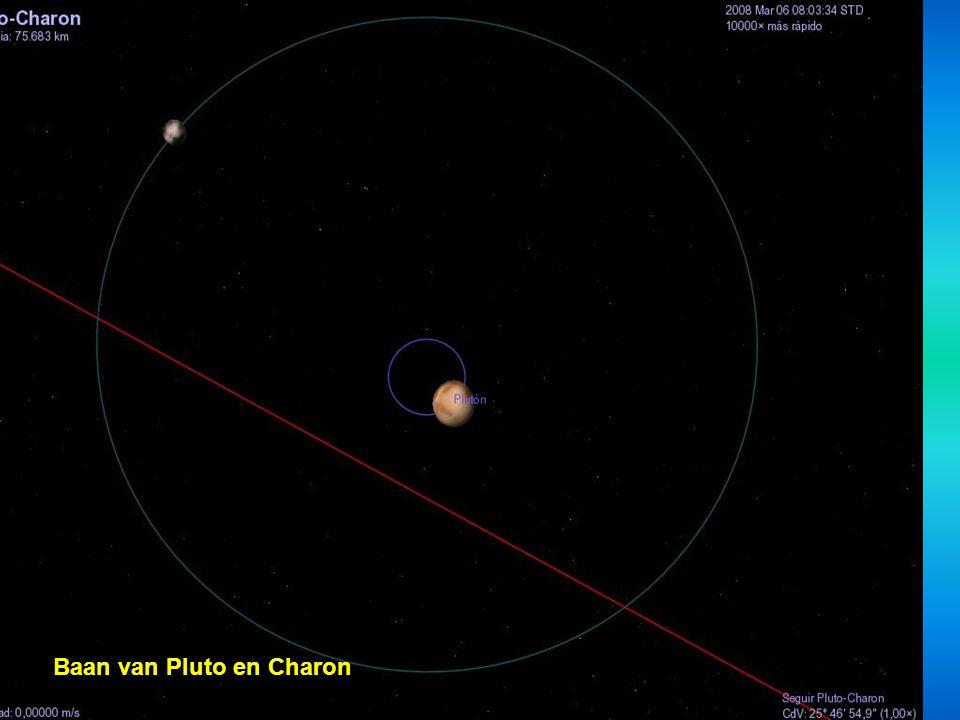 Baan van Pluto en Charon