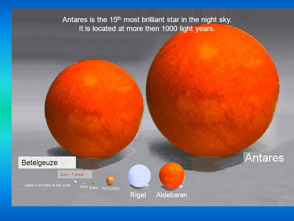 Antares is the 15th most brilliant star in the night sky.