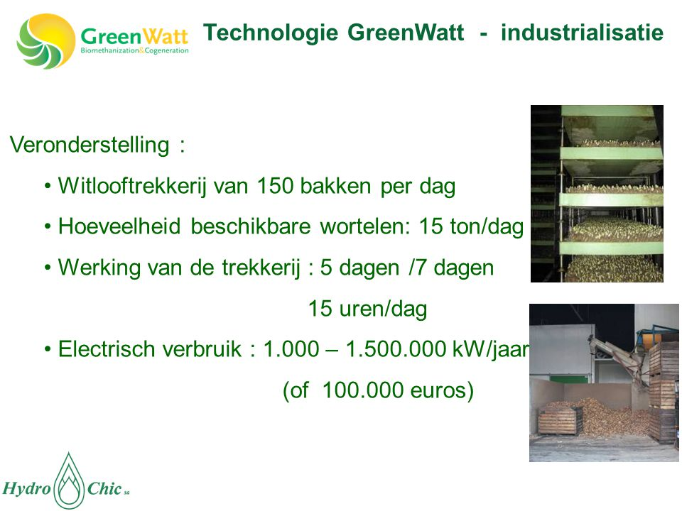 Technologie GreenWatt - industrialisatie