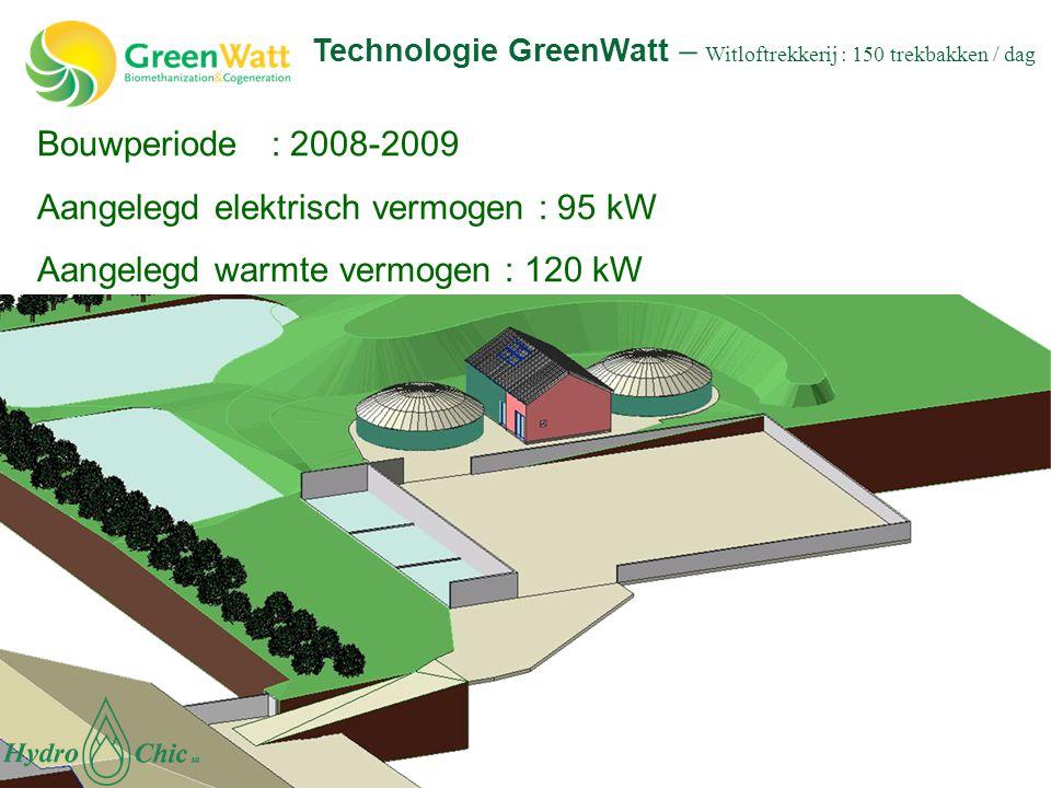 Aangelegd elektrisch vermogen : 95 kW