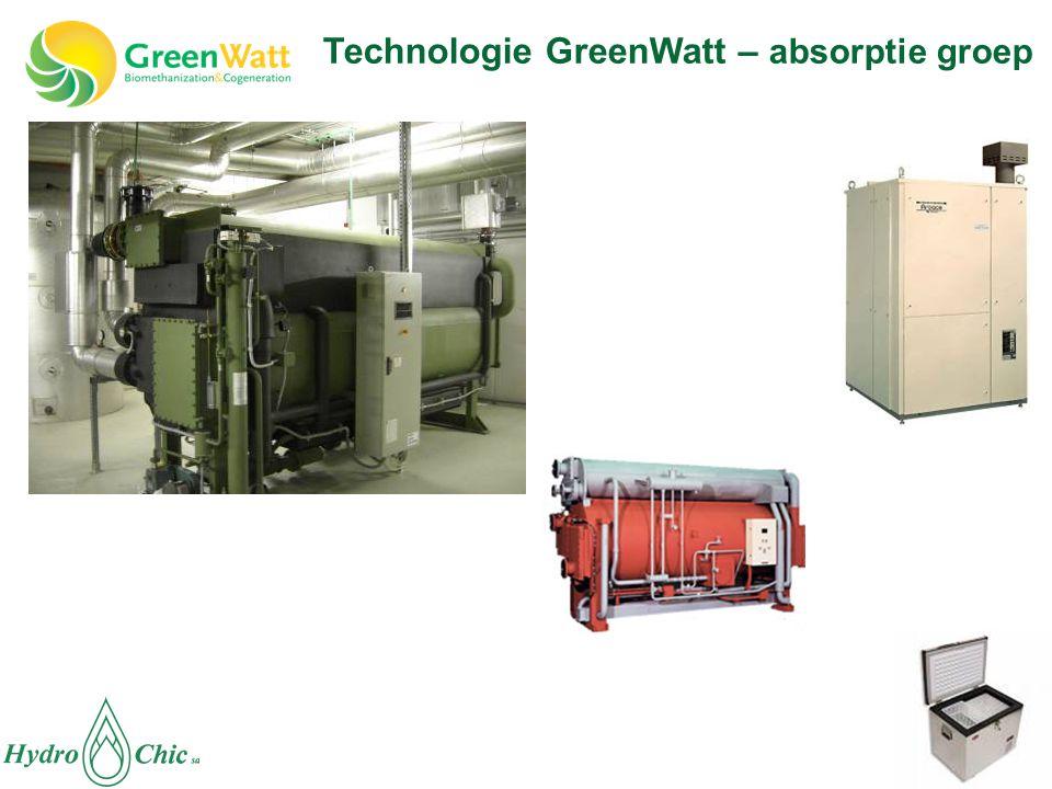 Technologie GreenWatt – absorptie groep