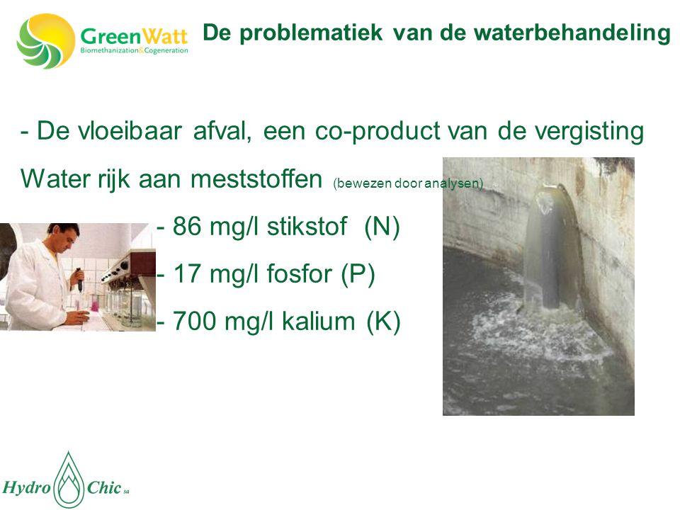 De vloeibaar afval, een co-product van de vergisting