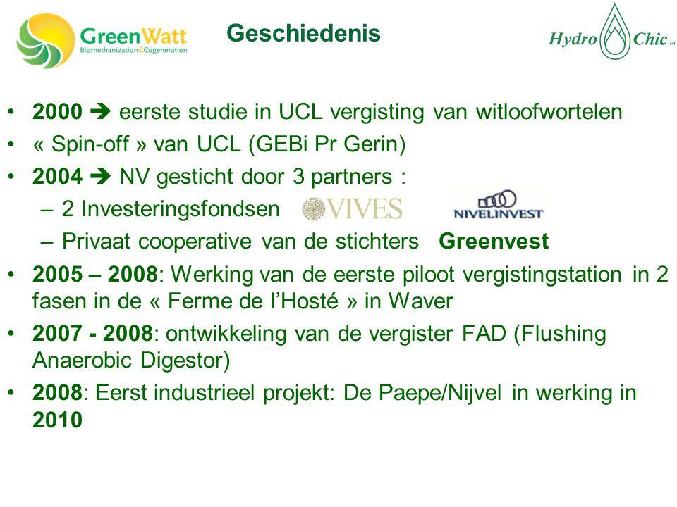 Geschiedenis 2000  eerste studie in UCL vergisting van witloofwortelen. « Spin-off » van UCL (GEBi Pr Gerin)