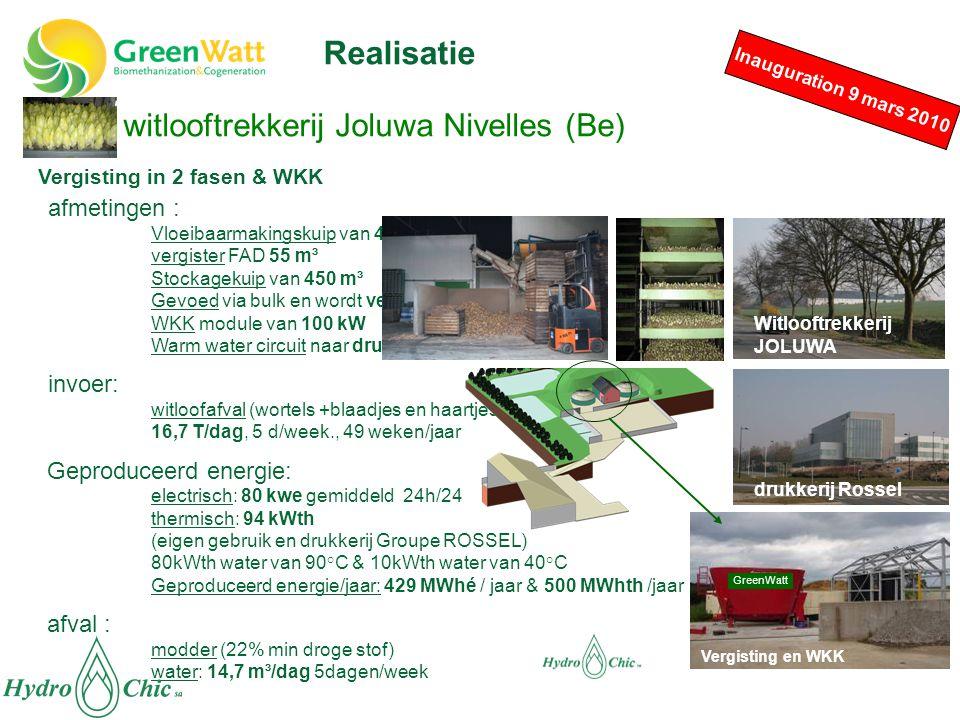 Realisatie witlooftrekkerij Joluwa Nivelles (Be) afmetingen : invoer: