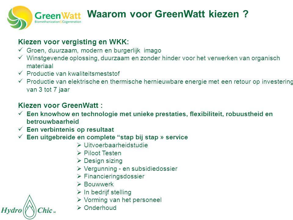 Waarom voor GreenWatt kiezen