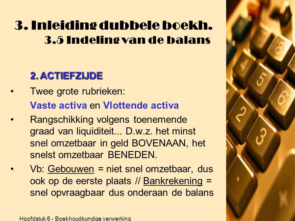 3. Inleiding dubbele boekh. 3.5 Indeling van de balans