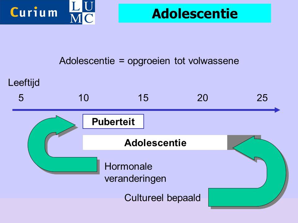 Adolescentie = opgroeien tot volwassene