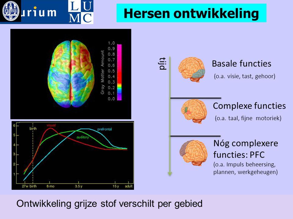 Hersen ontwikkeling Basale functies (o.a. visie, tast, gehoor) tijd