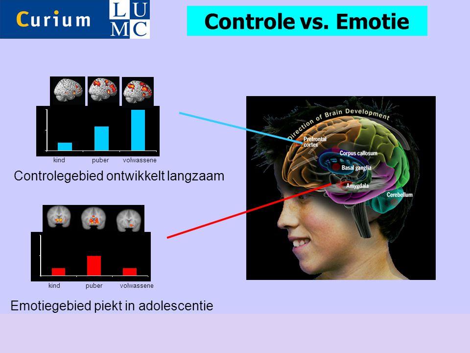 Controle vs. Emotie Controlegebied ontwikkelt langzaam
