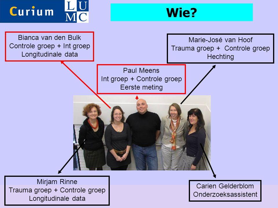 Wie Bianca van den Bulk Marie-José van Hoof