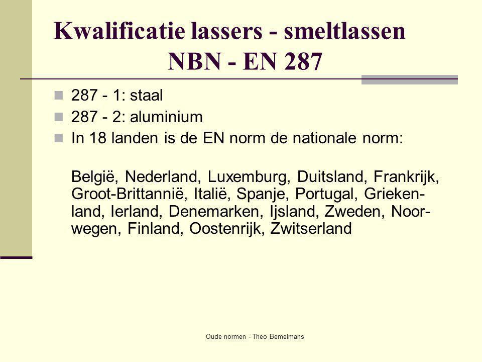 Kwalificatie lassers - smeltlassen NBN - EN 287