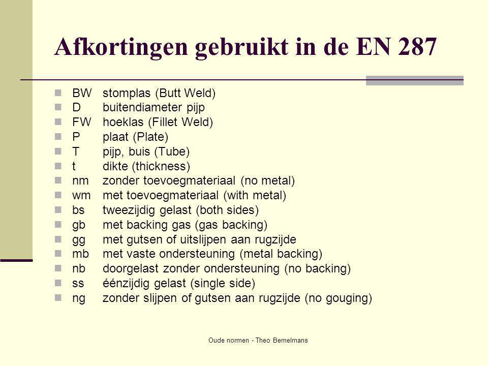 Afkortingen gebruikt in de EN 287
