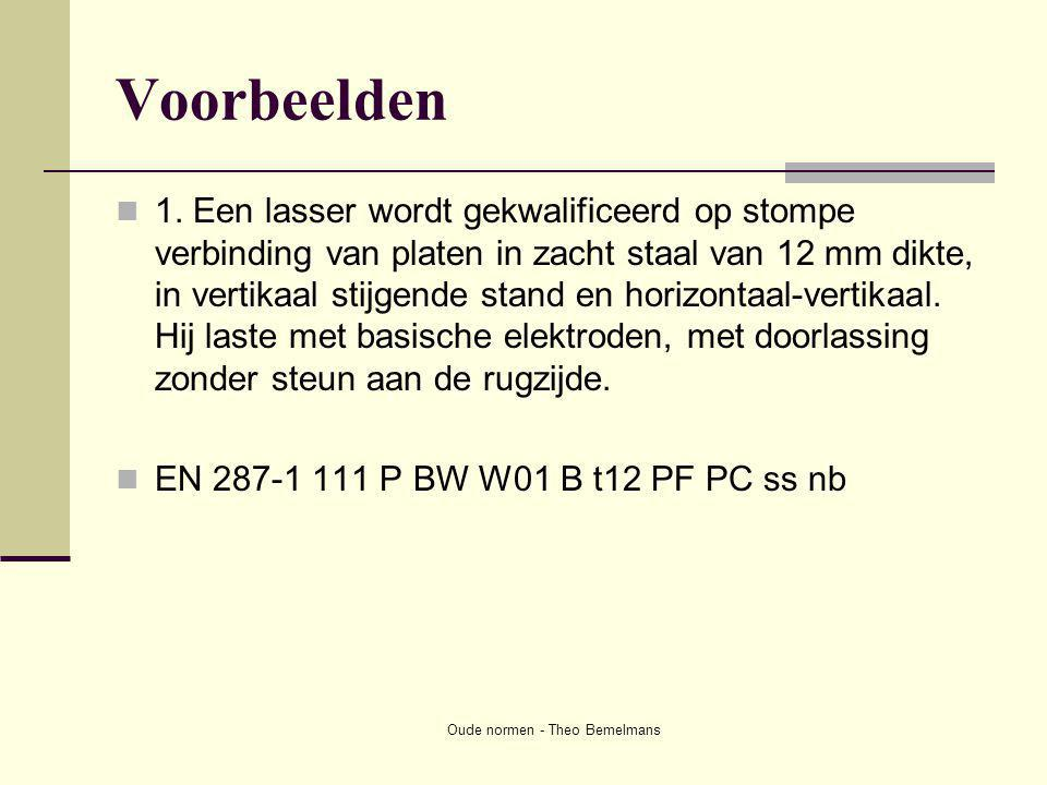 Oude normen - Theo Bemelmans