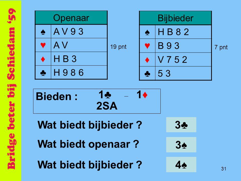 1♣ 1♦ Bieden : 2SA Wat biedt bijbieder 3♣ Wat biedt openaar 3♠