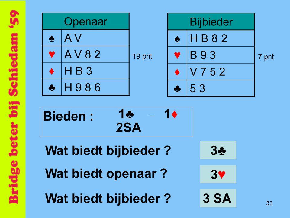 1♣ 1♦ Bieden : 2SA Wat biedt bijbieder 3♣ Wat biedt openaar 3♥