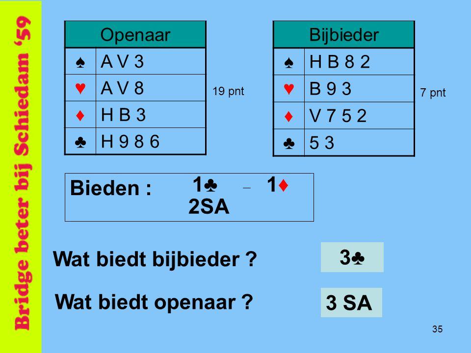 1♣ 1♦ Bieden : 2SA Wat biedt bijbieder 3♣ Wat biedt openaar 3 SA