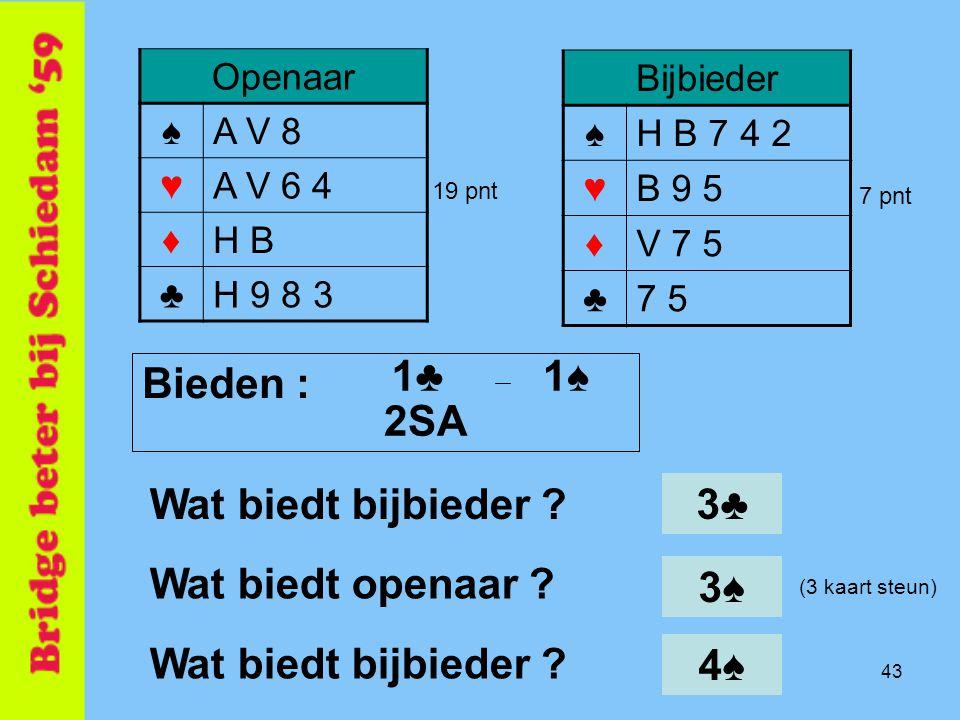 1♣ 1♠ Bieden : 2SA Wat biedt bijbieder 3♣ Wat biedt openaar 3♠
