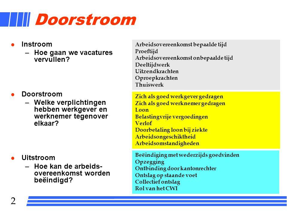 Doorstroom Instroom Hoe gaan we vacatures vervullen Doorstroom