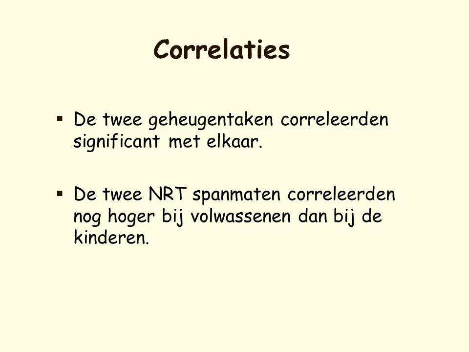 Correlaties De twee geheugentaken correleerden significant met elkaar.