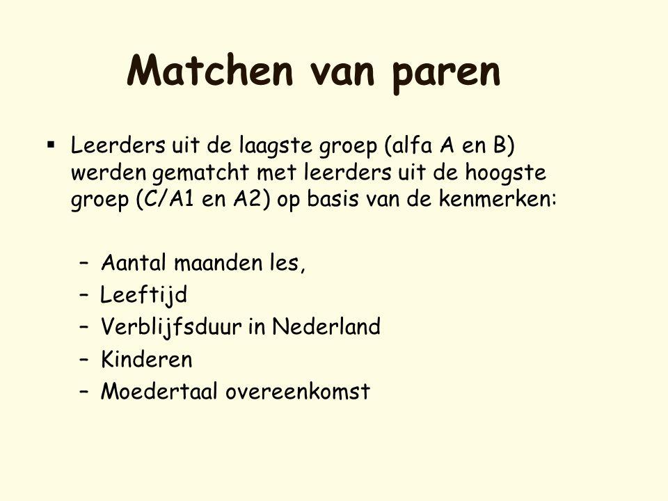 Matchen van paren