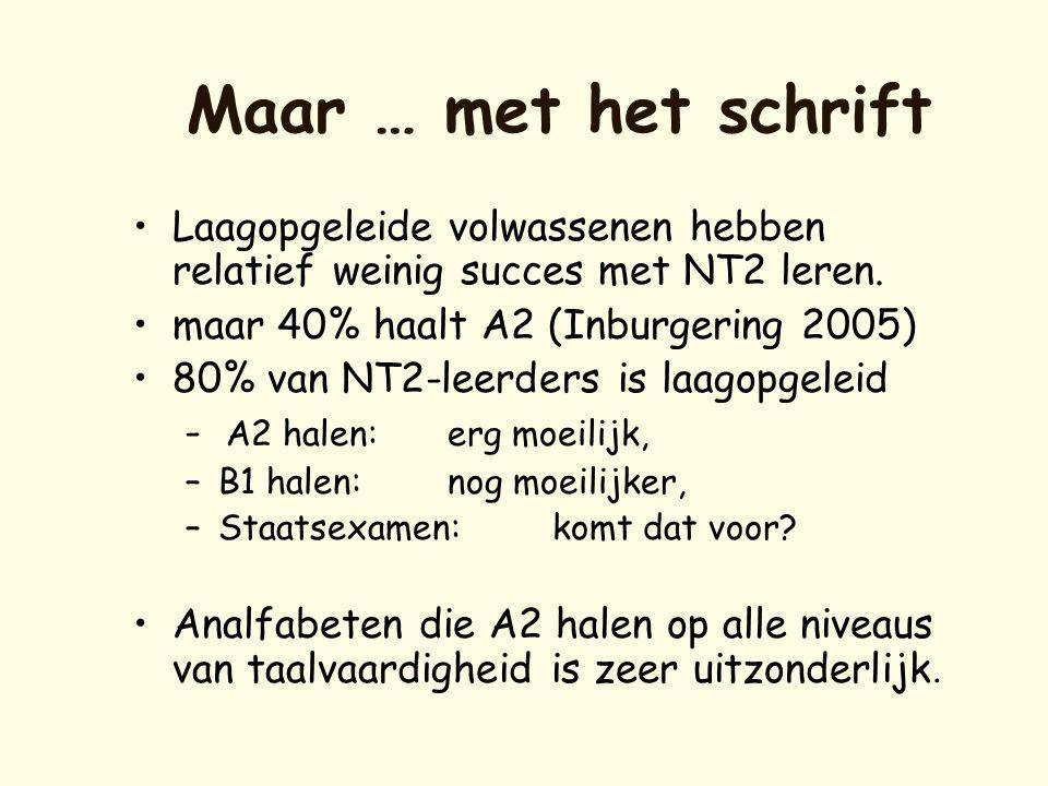 Maar … met het schrift Laagopgeleide volwassenen hebben relatief weinig succes met NT2 leren. maar 40% haalt A2 (Inburgering 2005)