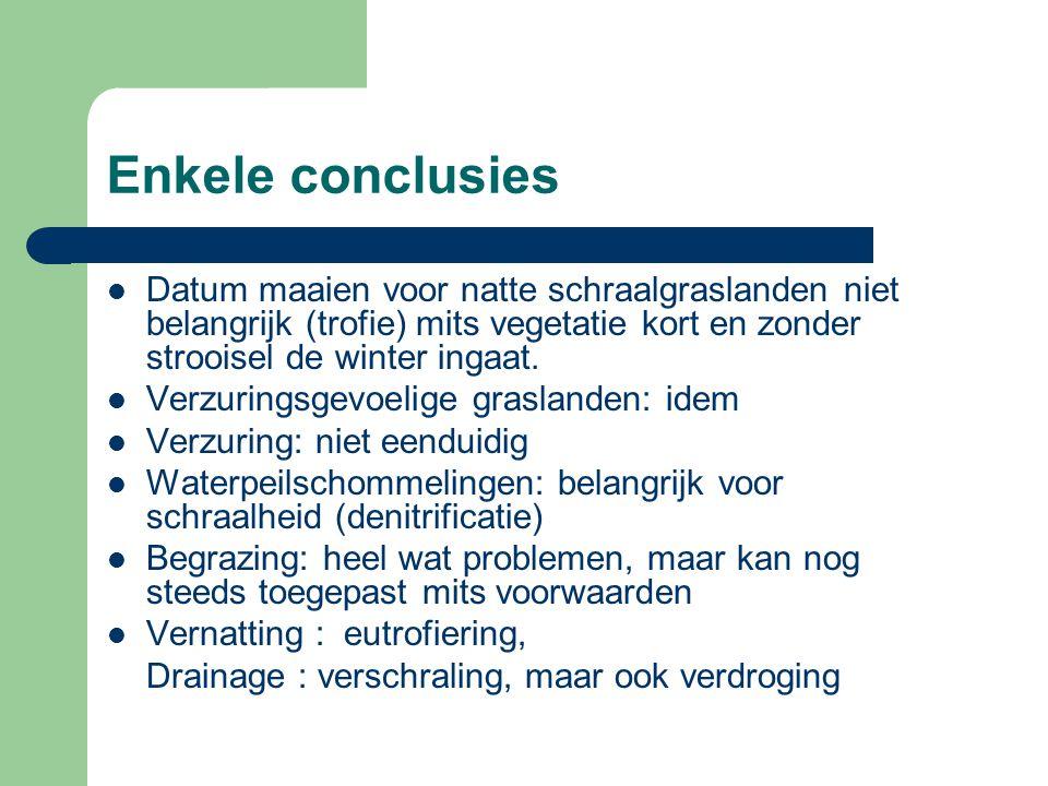 Enkele conclusies Datum maaien voor natte schraalgraslanden niet belangrijk (trofie) mits vegetatie kort en zonder strooisel de winter ingaat.
