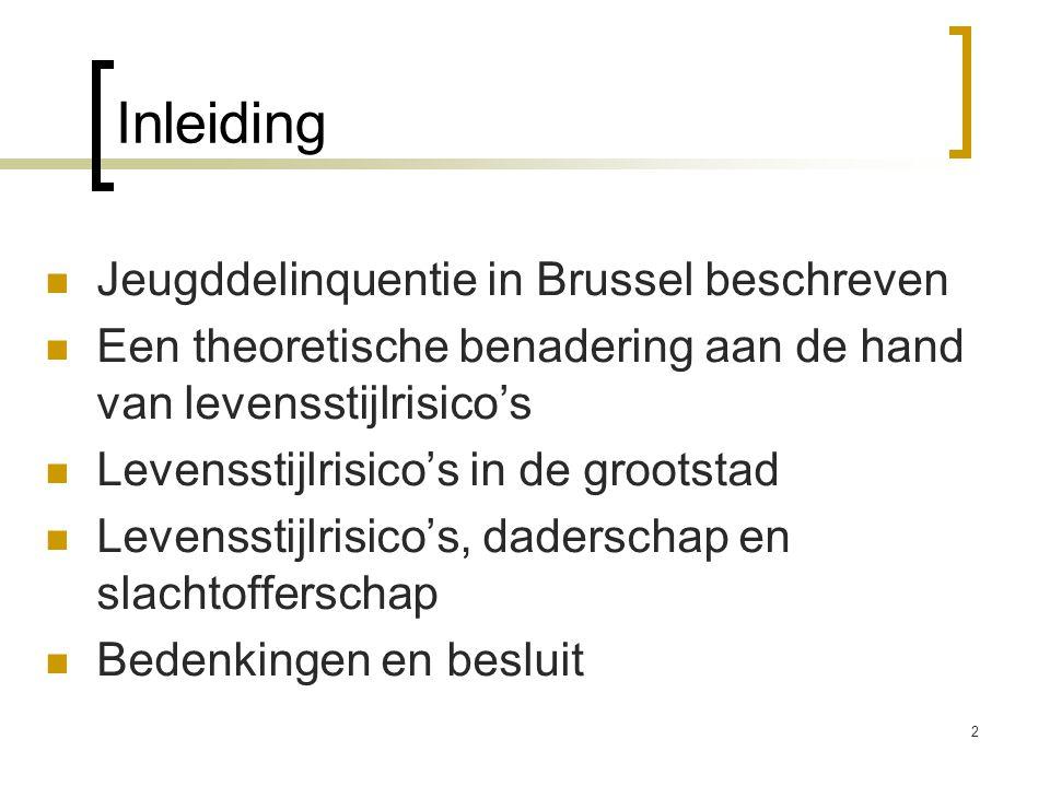 Inleiding Jeugddelinquentie in Brussel beschreven