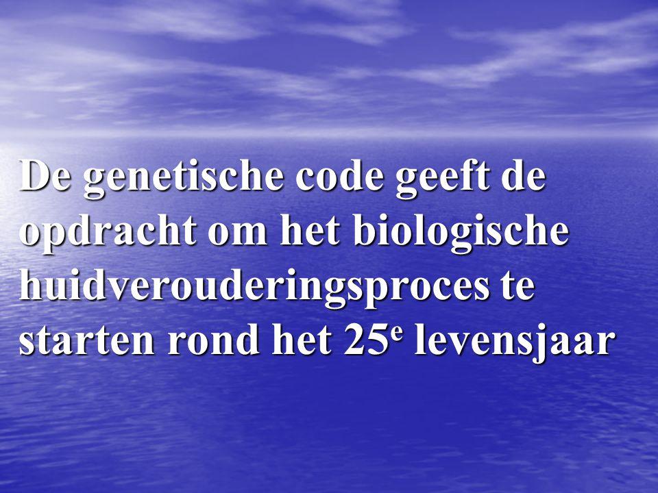 De genetische code geeft de opdracht om het biologische huidverouderingsproces te starten rond het 25e levensjaar