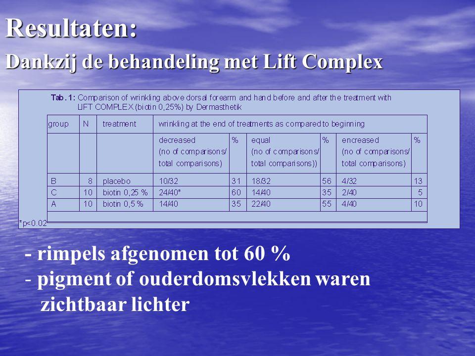 Resultaten: Dankzij de behandeling met Lift Complex