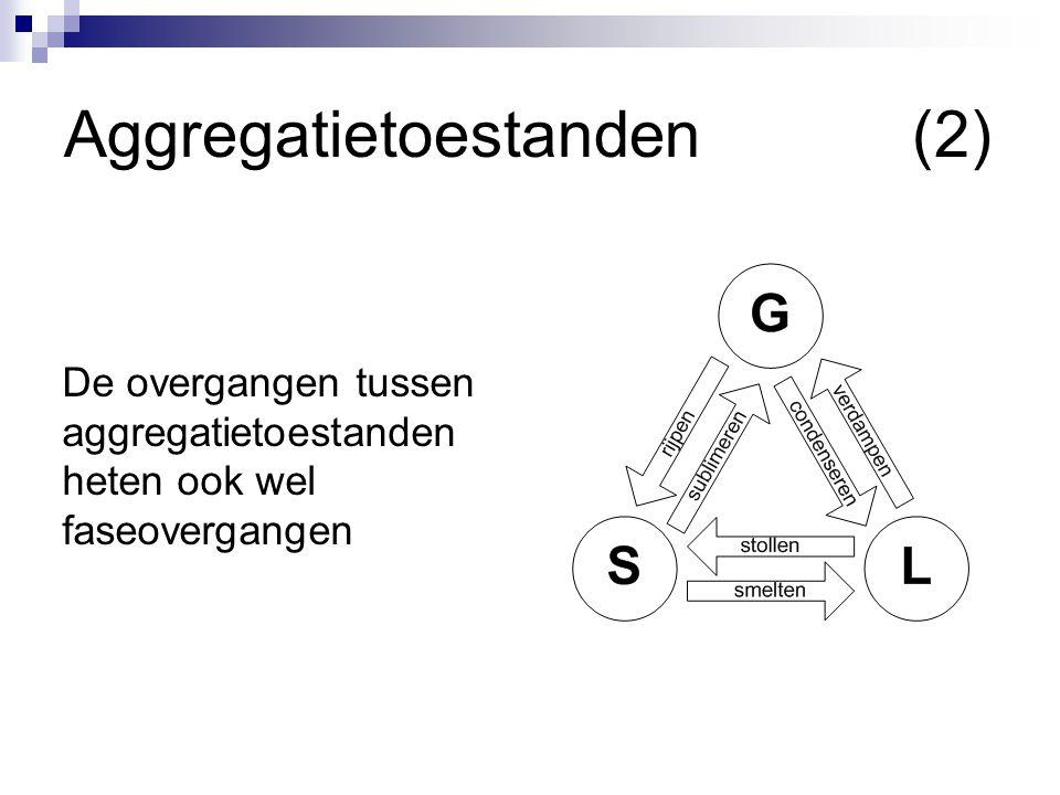 Aggregatietoestanden (2)