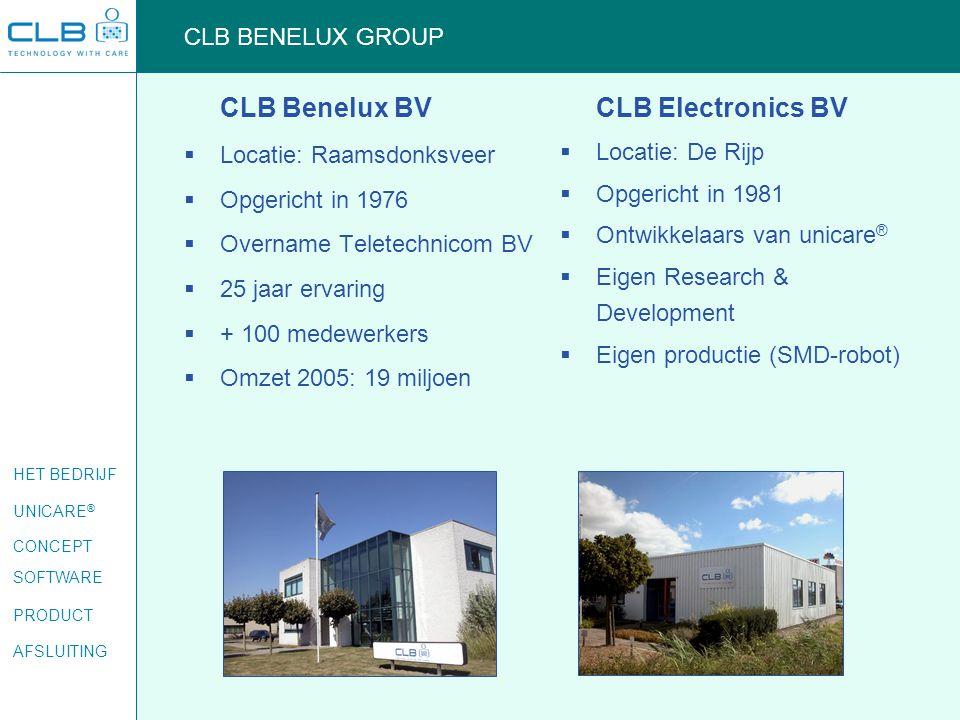 CLB Benelux BV CLB BENELUX GROUP Locatie: Raamsdonksveer