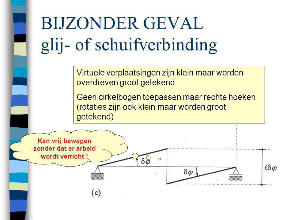 BIJZONDER GEVAL glij- of schuifverbinding