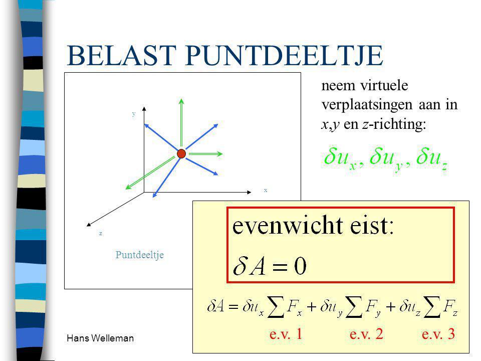 BELAST PUNTDEELTJE Puntdeeltje. x. y. z. neem virtuele verplaatsingen aan in x,y en z-richting: