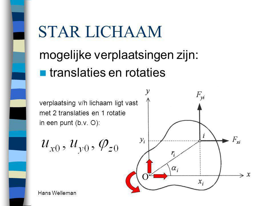 STAR LICHAAM mogelijke verplaatsingen zijn: translaties en rotaties O