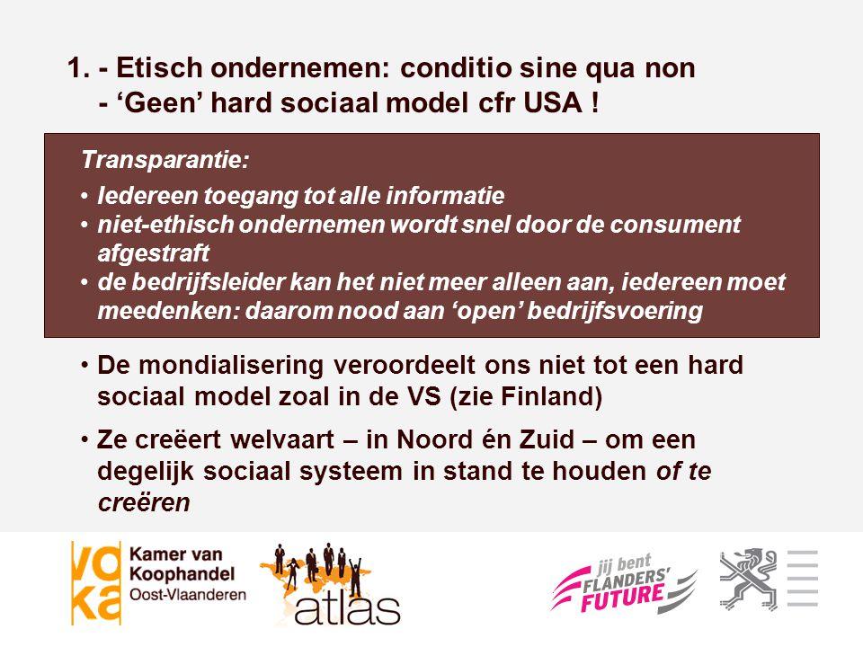 1. - Etisch ondernemen: conditio sine qua non
