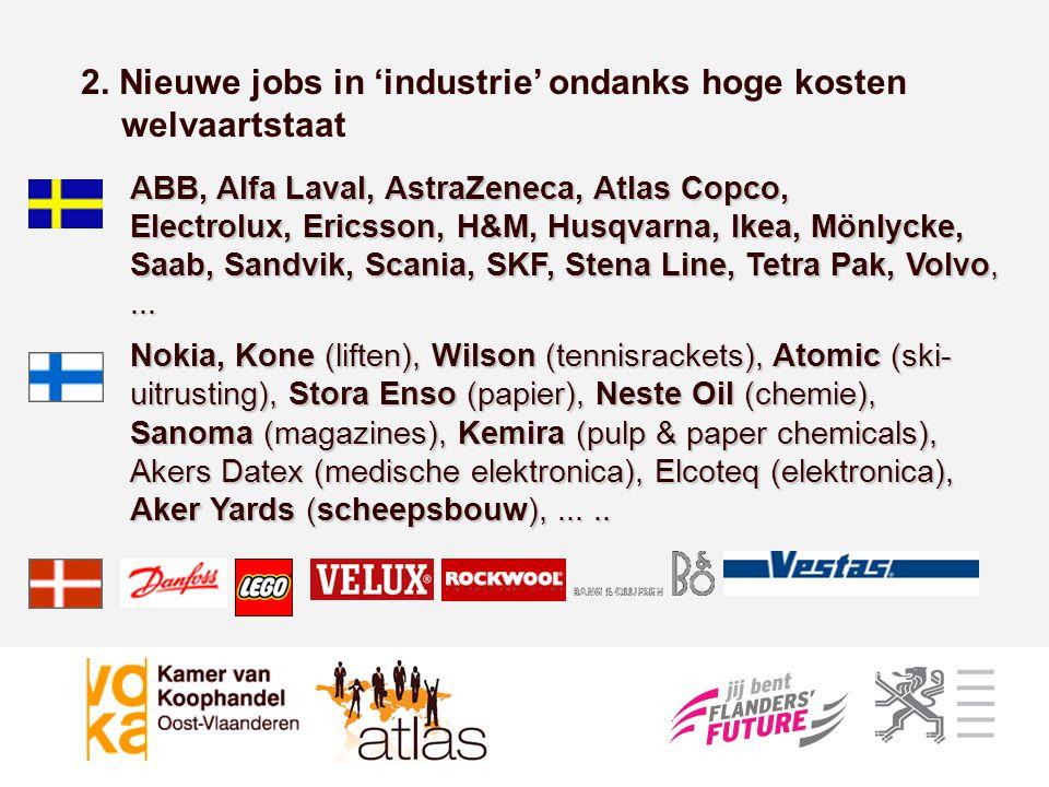 2. Nieuwe jobs in 'industrie' ondanks hoge kosten welvaartstaat