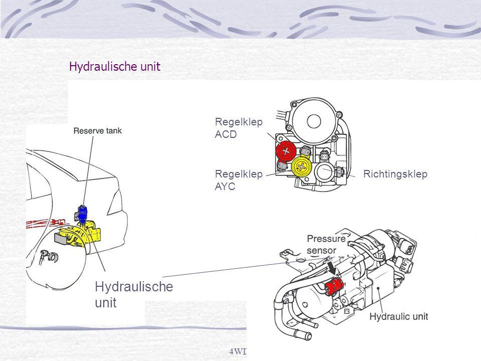 Hydraulische unit Hydraulische unit Regelklep ACD Regelklep AYC