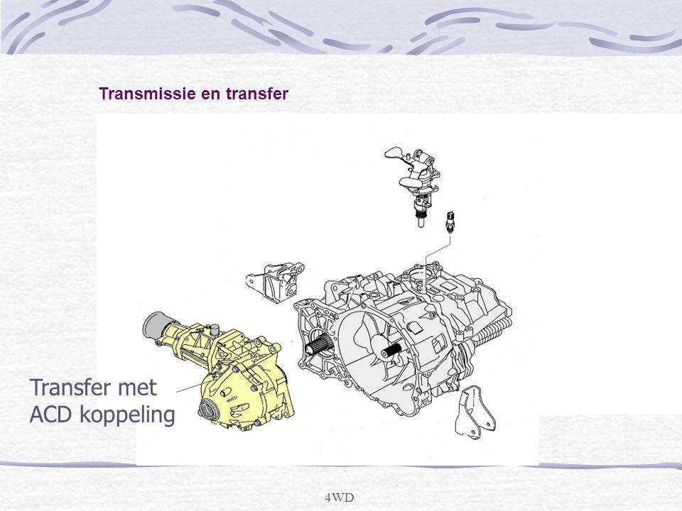 Transfer met ACD koppeling