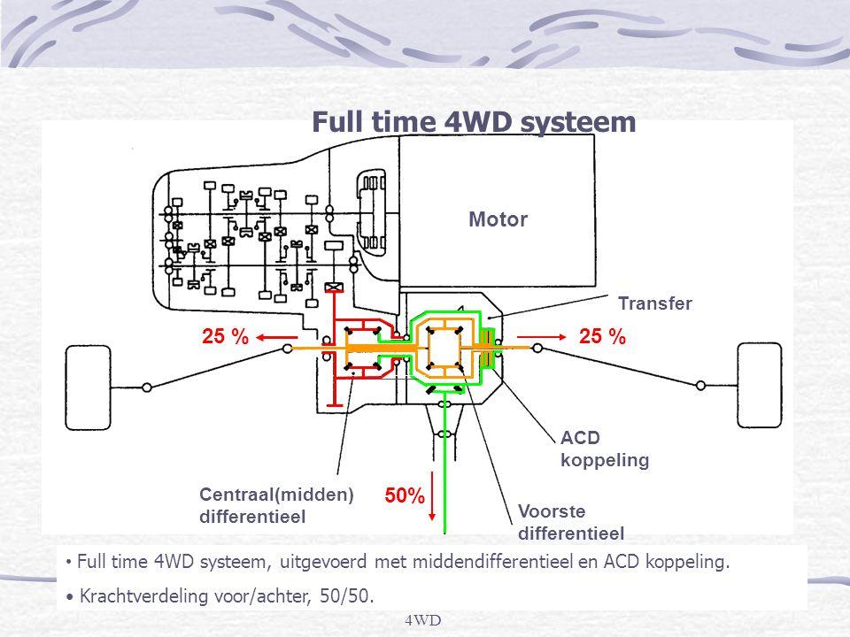 Full time 4WD systeem Motor 25 % 50% Transfer ACD koppeling