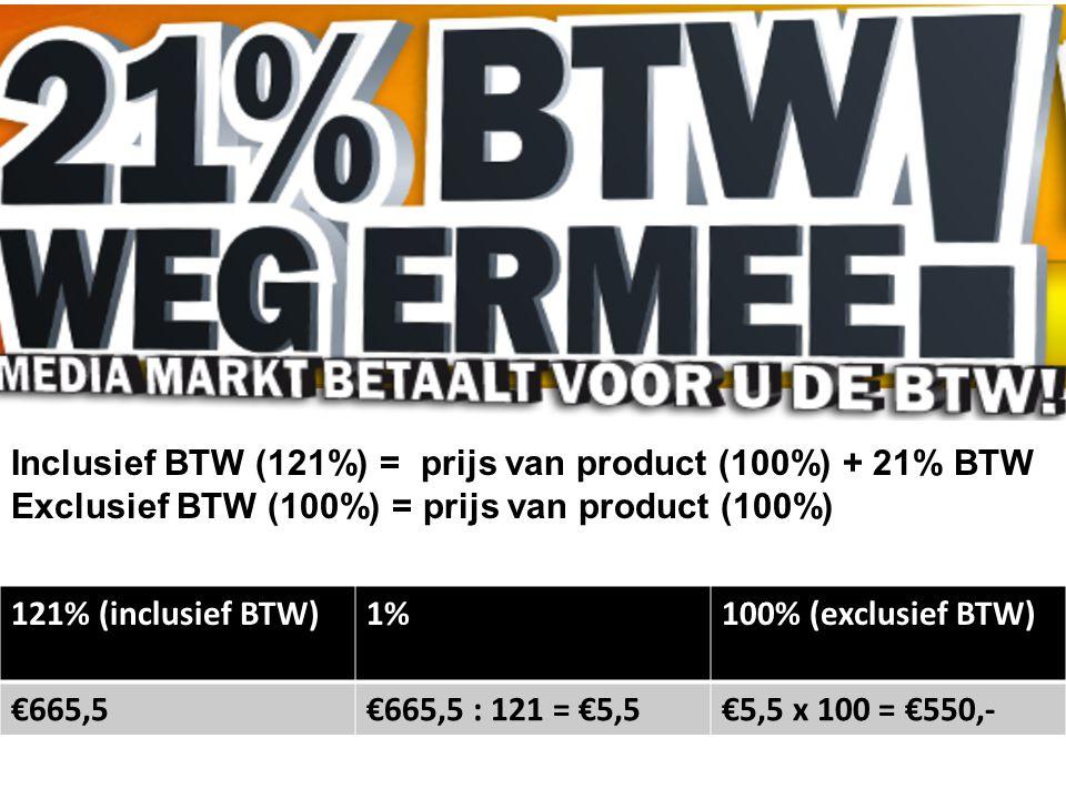 Inclusief BTW (121%) = prijs van product (100%) + 21% BTW