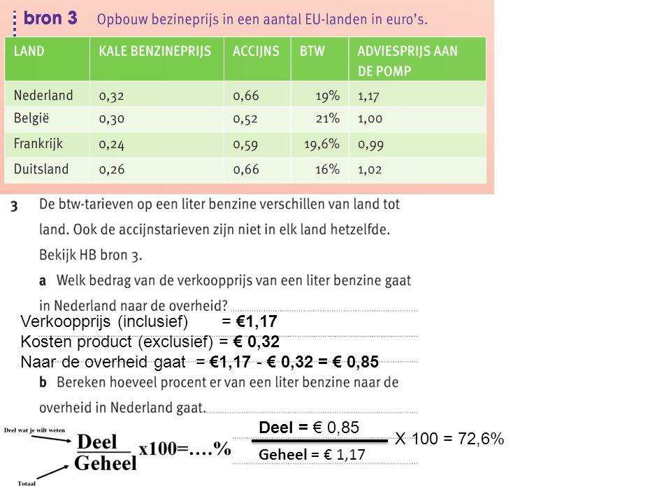 Verkoopprijs (inclusief) = €1,17