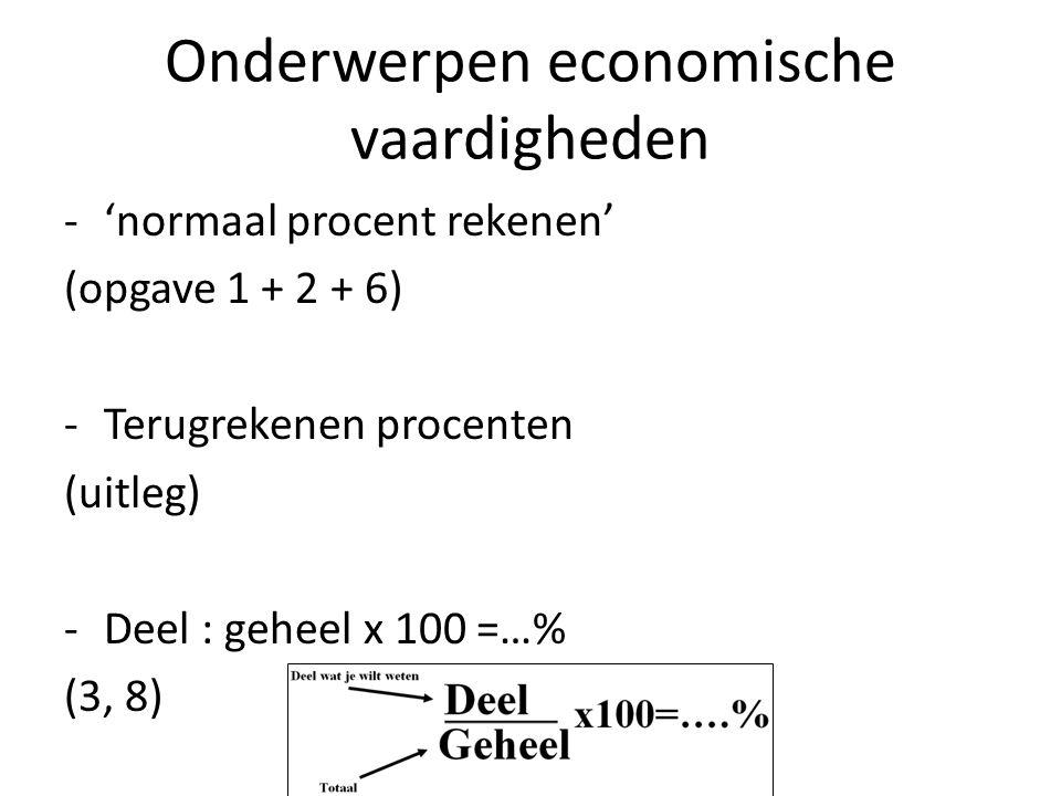 Onderwerpen economische vaardigheden