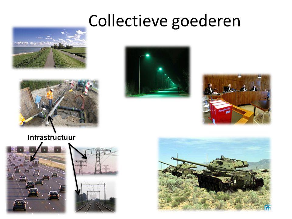 Collectieve goederen Infrastructuur